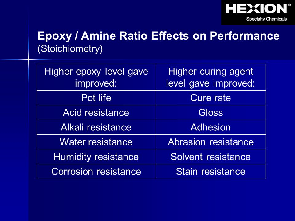 Epoxy / Amine Ratio Effects on Performance (Stoichiometry) Higher epoxy level gave improved: Higher curing agent level gave improved: Pot lifeCure rat