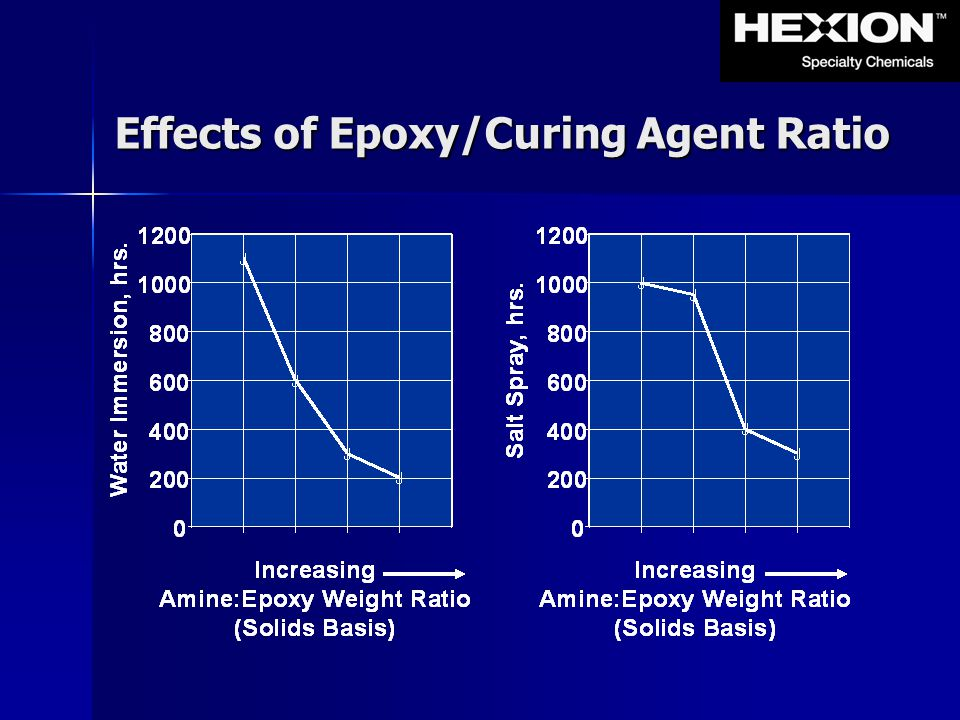 Effects of Epoxy/Curing Agent Ratio