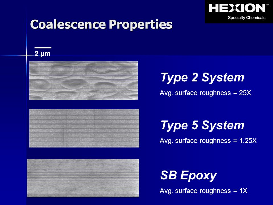 Coalescence Properties 2 µm Type 2 System Avg. surface roughness = 25X Type 5 System Avg. surface roughness = 1.25X SB Epoxy Avg. surface roughness =