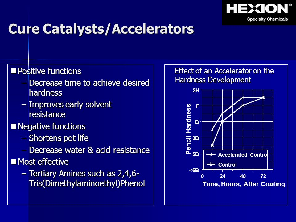 Cure Catalysts/Accelerators Positive functions Positive functions –Decrease time to achieve desired hardness –Improves early solvent resistance Negati