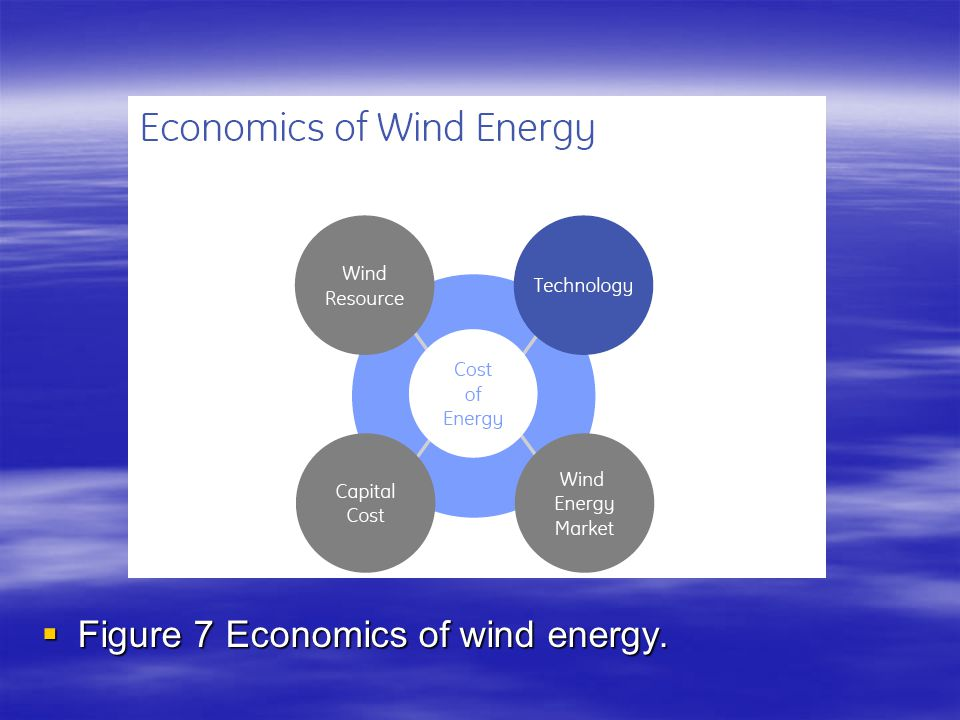  Figure 7 Economics of wind energy.