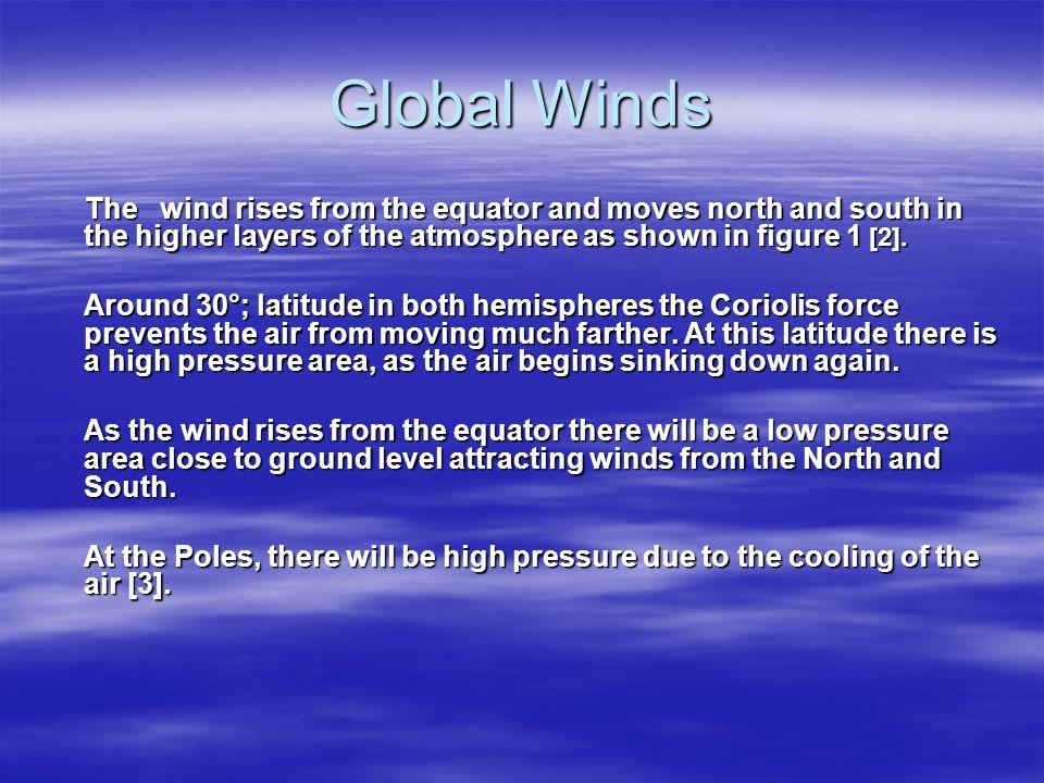  Figure 1 Global winds.
