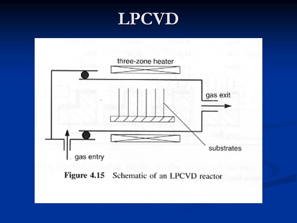 LPCVD
