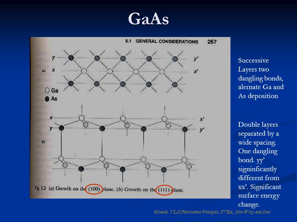 Ghandi, VLSI Fabrication Principles, 2 nd Ed., John Wiley and Sons Successive Layers two dangling bonds, alernate Ga and As deposition Double layers separated by a wide spacing.