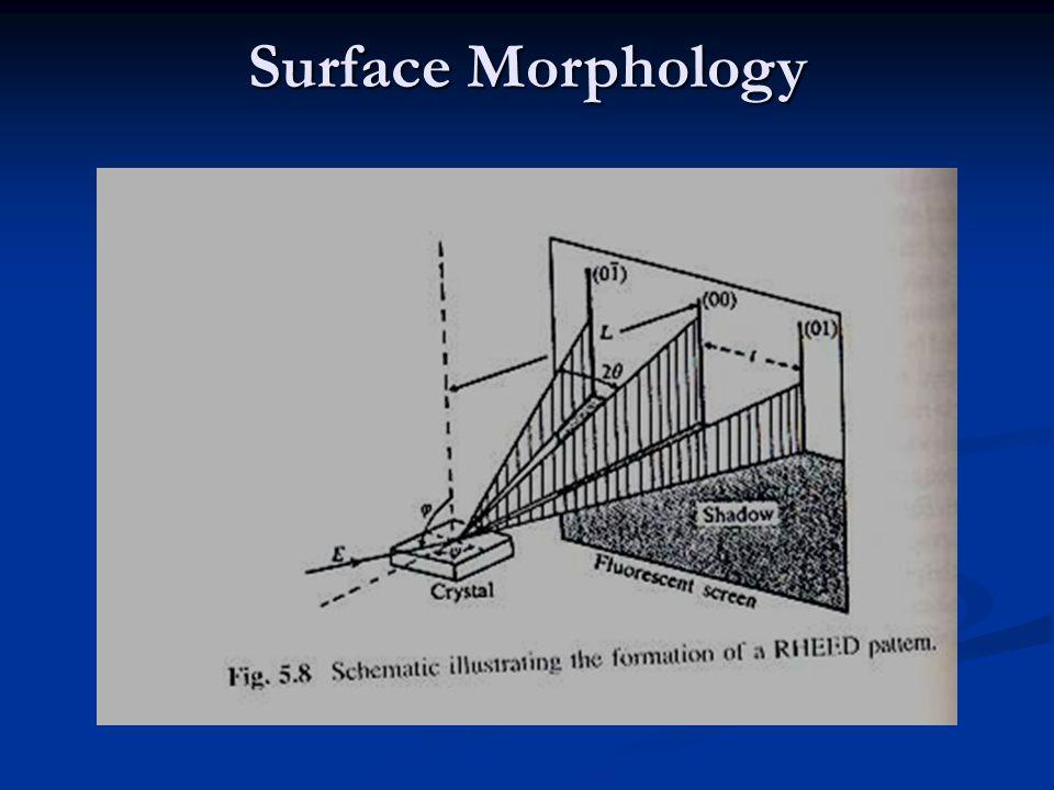 Surface Morphology