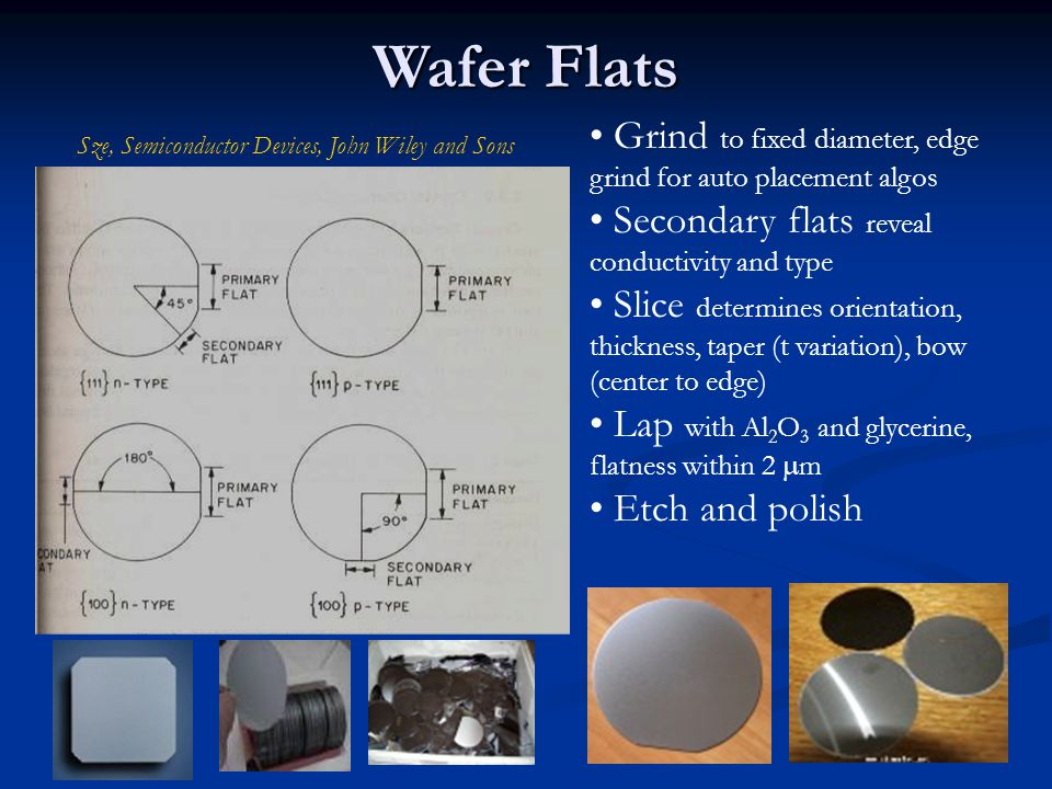 Wafer Flats Grind to fixed diameter, edge grind for auto placement algos Secondary flats reveal conductivity and type Slice determines orientation, thickness, taper (t variation), bow (center to edge) Lap with Al 2 O 3 and glycerine, flatness within 2  m Etch and polish Sze, Semiconductor Devices, John Wiley and Sons