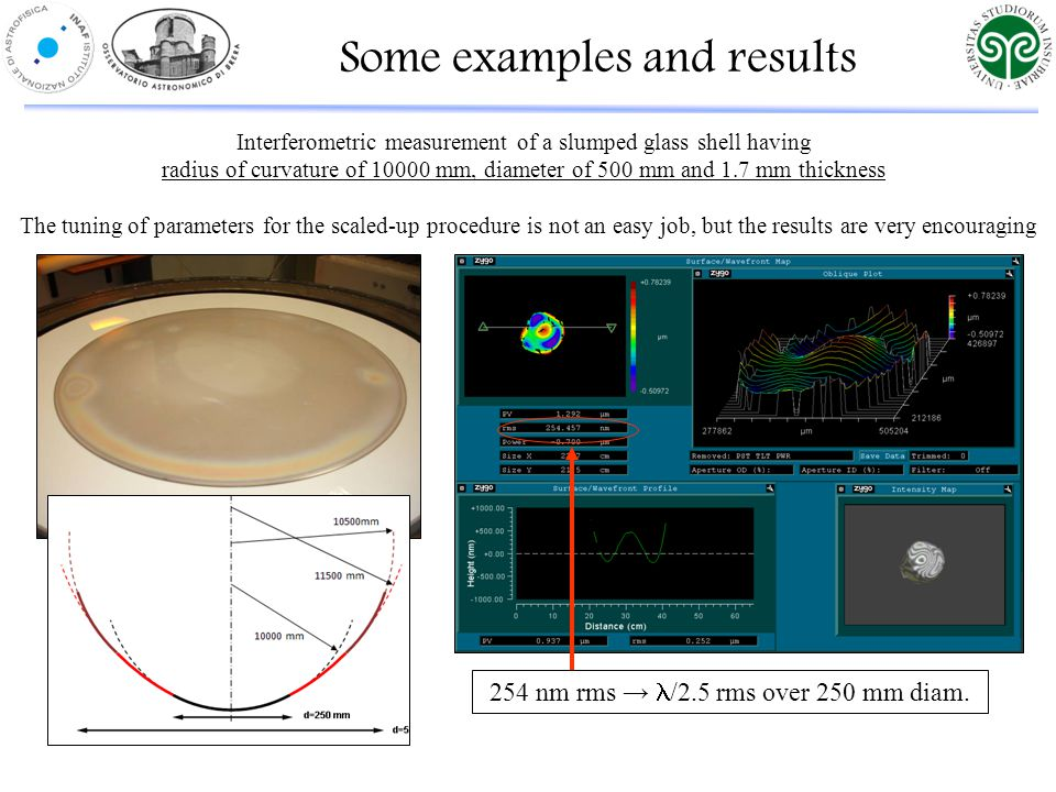 The tuning of parameters for the scaled-up procedure is not an easy job, but the results are very encouraging 254 nm rms → /2.5 rms over 250 mm diam.