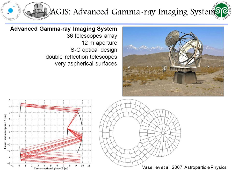 AGIS: Advanced Gamma-ray Imaging System Advanced Gamma-ray Imaging System 36 telescopes array 12 m aperture S-C optical design double reflection telescopes very aspherical surfaces Vassiliev et al.