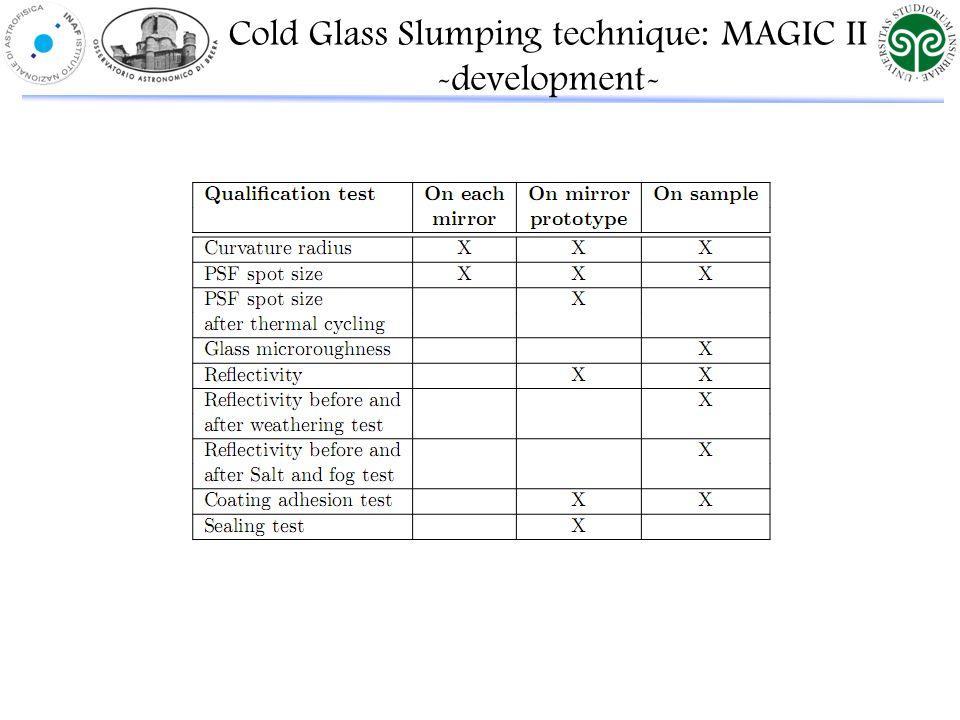 Cold Glass Slumping technique: MAGIC II -development-