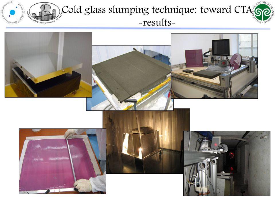 Cold glass slumping technique: toward CTA -results-