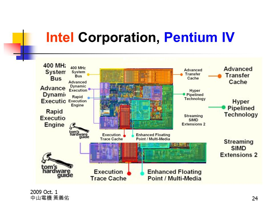 2009 Oct. 1 中山電機 黃義佑 24 Intel Corporation, Pentium IV