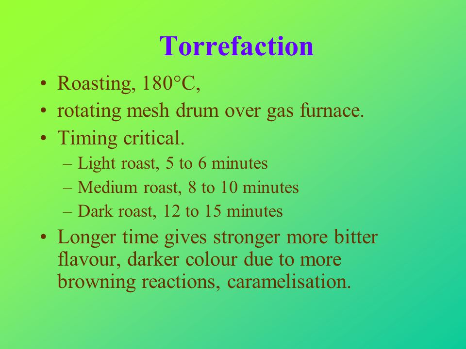 Torrefaction Roasting, 180°C, rotating mesh drum over gas furnace.
