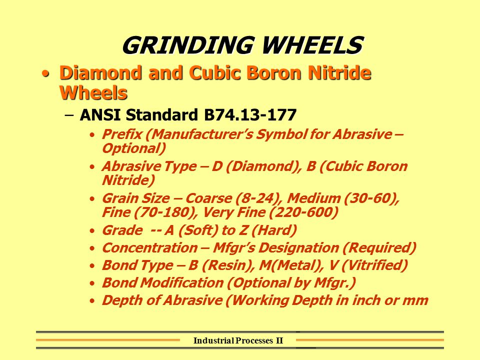 Industrial Processes II GRINDING WHEELS Diamond and Cubic Boron Nitride WheelsDiamond and Cubic Boron Nitride Wheels –ANSI Standard B74.13-177 Prefix