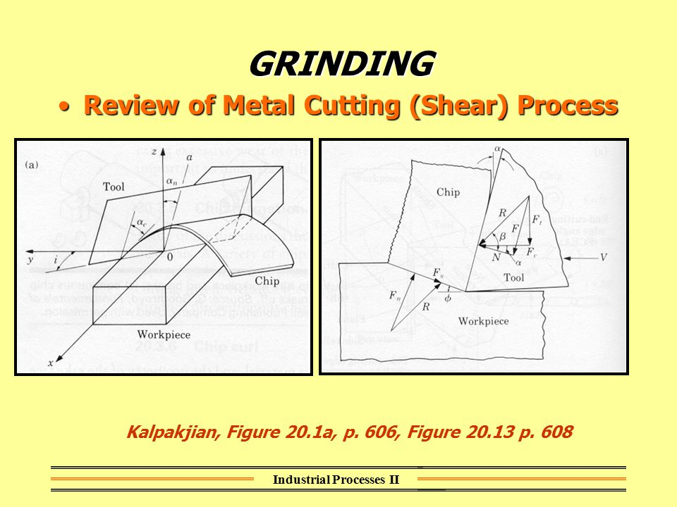 Industrial Processes II GRINDING Analogous to Milling (Grains vs.
