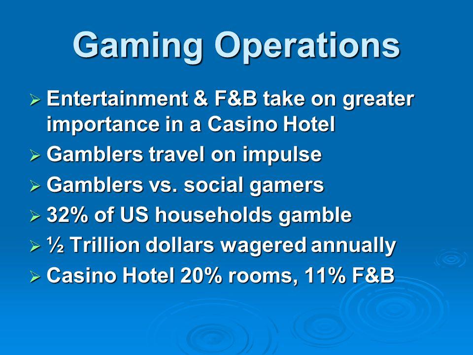 Casino Games  Table Games Baccarat– 8 decks – vs.