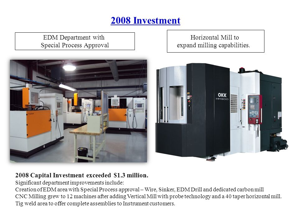 2008 Investment EDM Department with Special Process Approval Horizontal Mill to expand milling capabilities.