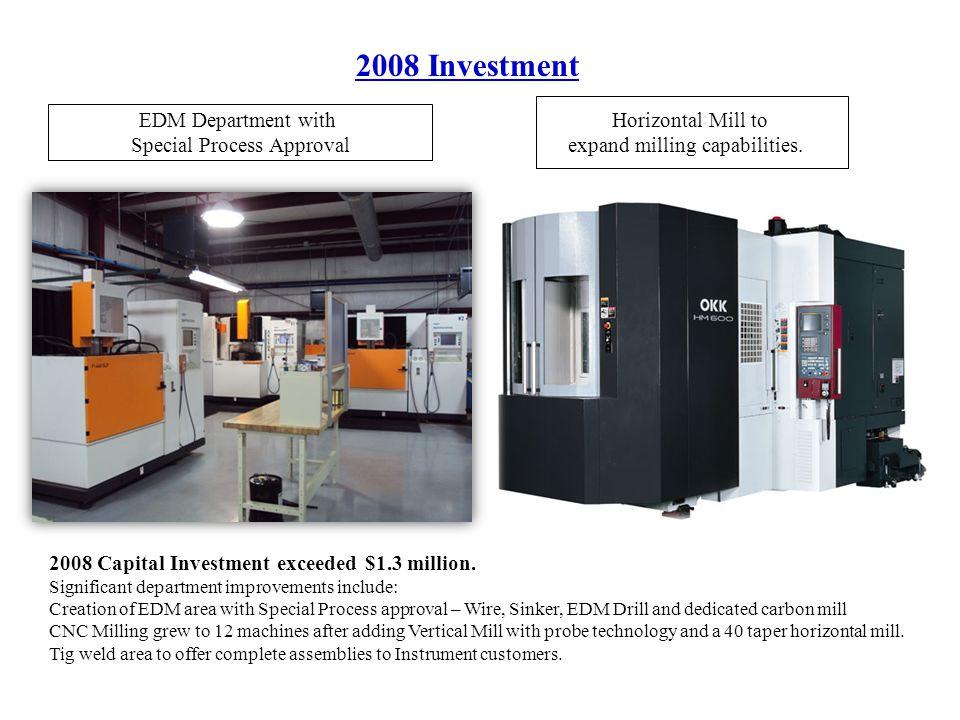 Machining Equipment (cont.) (1)Haas UMC 750 CNC 5 Axis Milling Machine (1) Haas VF-0 Vertical CNC Milling Machine Travel 40 X / 20 Y / 20 Z