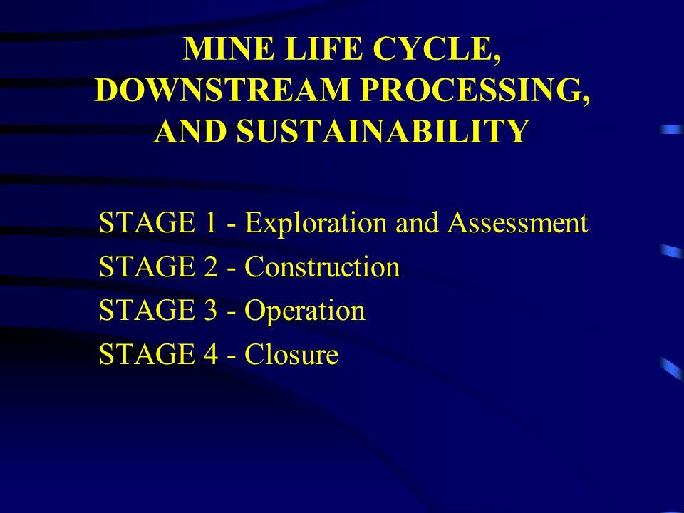 Downstream Processing Copper – Oxide copper treatment