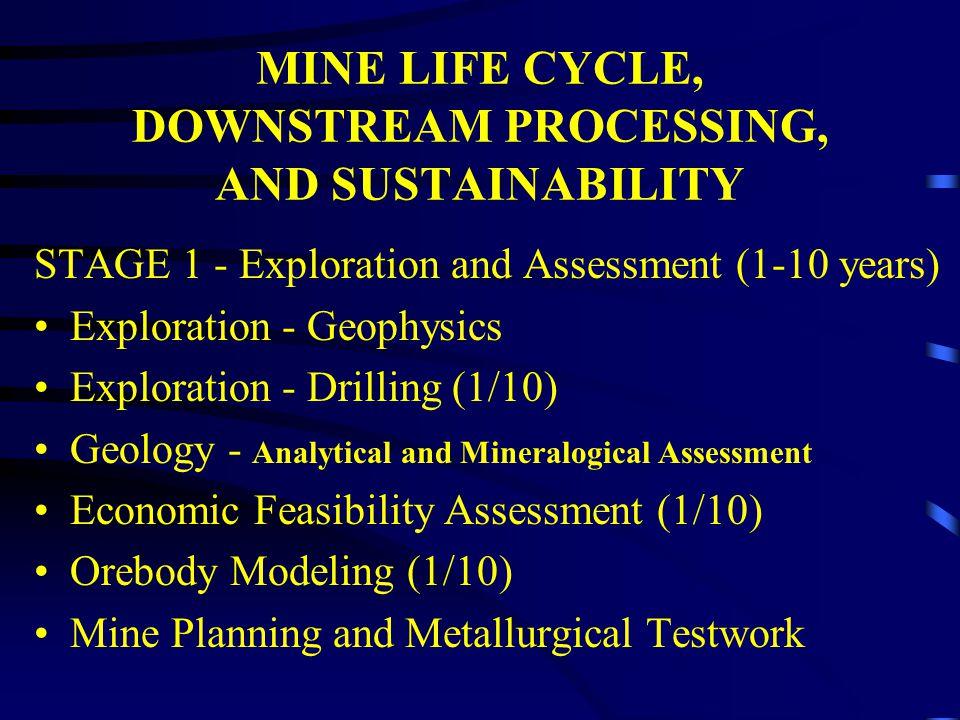 3-D Orebody Model for Mine Planning INCO s Research Mine at Sudbury, Ontario