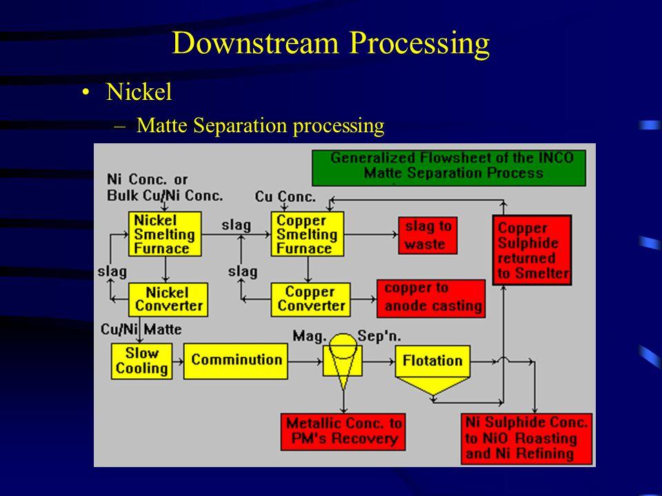 Downstream Processing Nickel – Matte Separation processing