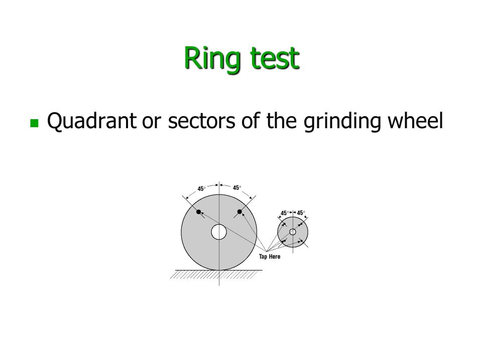 Ring test Quadrant or sectors of the grinding wheel