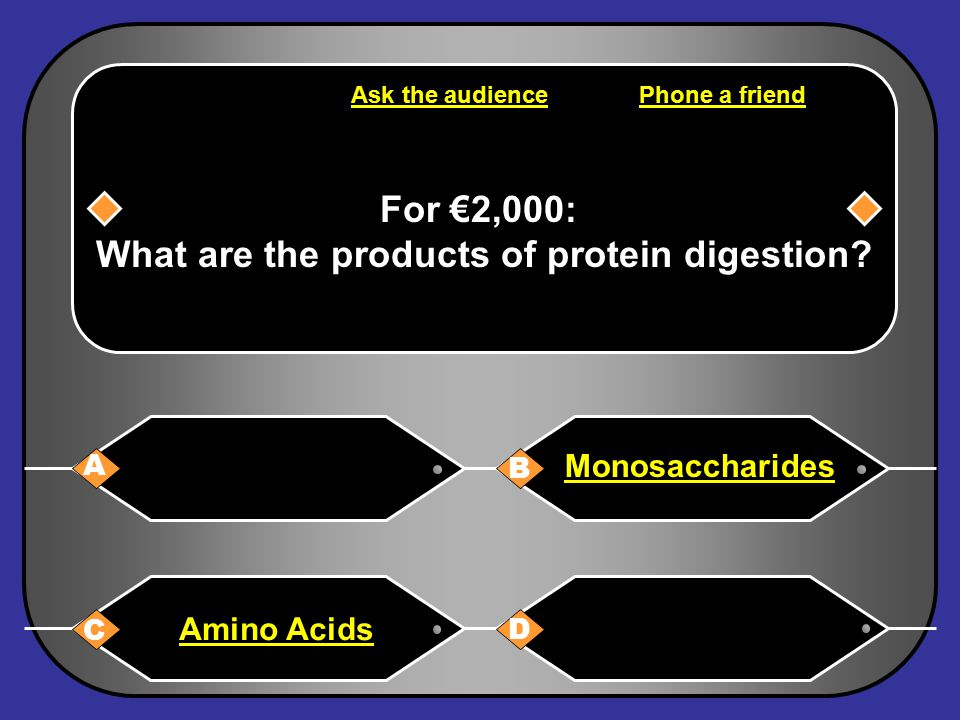 C: Amino Acids You have won €2,000 Next Question