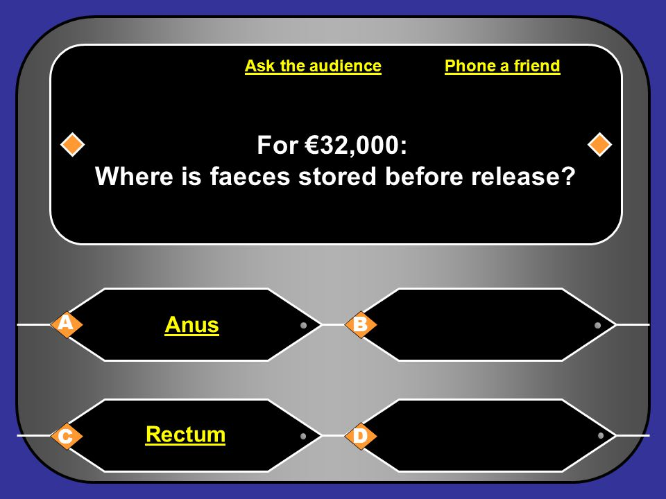 C: Rectum You have won €32,000 27-Apr-15 The Contestant € 32,000.00 Thirty two thousand euro only Next Question