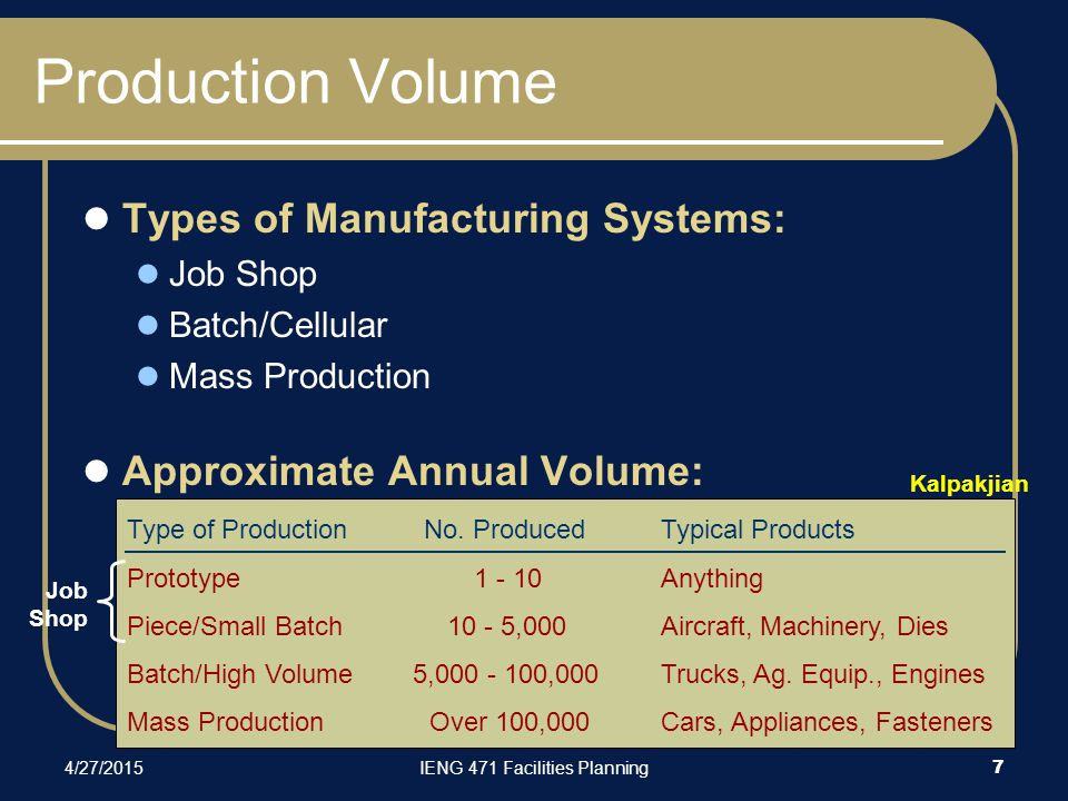 4/27/2015IENG 471 Facilities Planning 7 Types of Manufacturing Systems: Job Shop Batch/Cellular Mass Production Approximate Annual Volume: Production Volume Type of Production No.