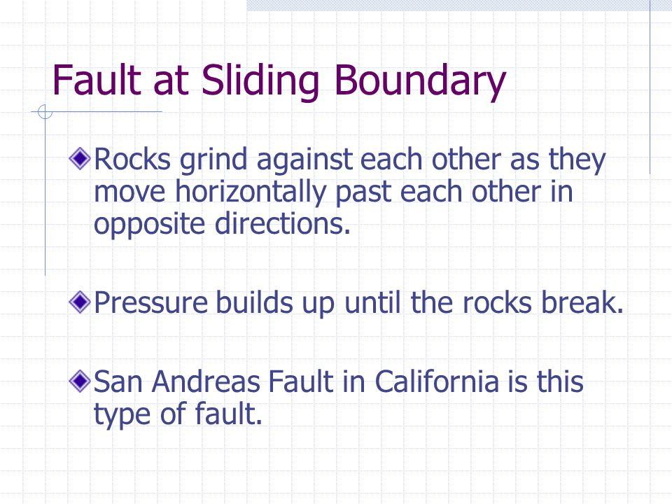 Fault at Sliding Boundary Rocks grind against each other as they move horizontally past each other in opposite directions.