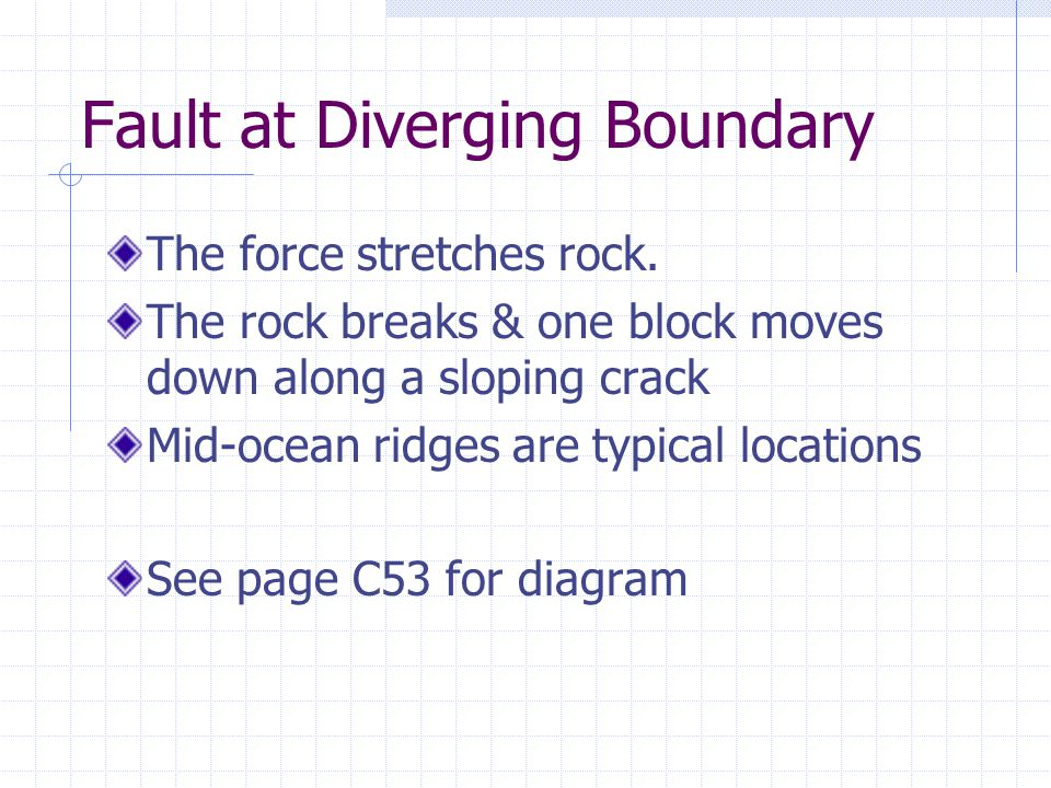 Fault at Converging Boundary The force squeezes rock.
