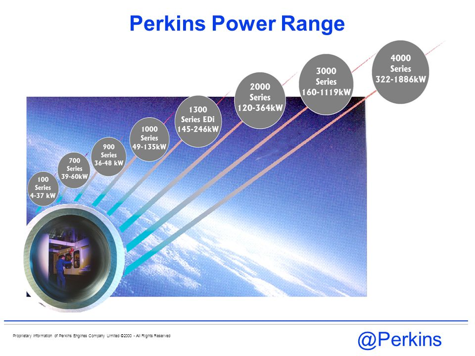 @Perkins Proprietary Information of Perkins Engines Company Limited ©2000 - All Rights Reserved Perkins 3000 Series Engines Main Bearings Steel backed, lead/bronze bearings with a lead/indium overlay.