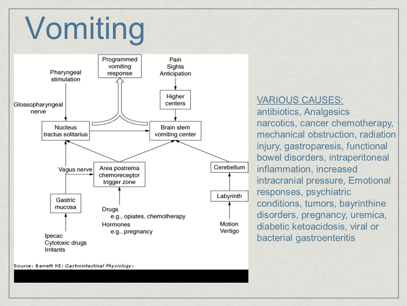 Vomiting VARIOUS CAUSES: antibiotics, Analgesics narcotics, cancer chemotherapy, mechanical obstruction, radiation injury, gastroparesis, functional bowel disorders, intraperitoneal inflammation, increased intracranial pressure, Emotional responses, psychiatric conditions, tumors, bayrinthine disorders, pregnancy, uremica, diabetic ketoacidosis, viral or bacterial gastroenteritis