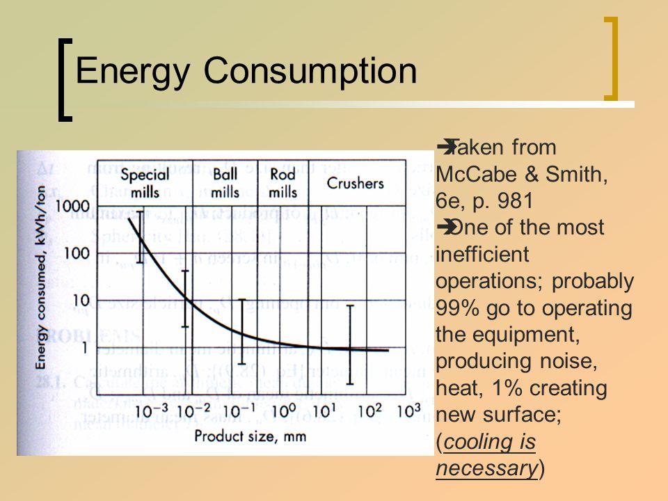 Energy Consumption  Taken from McCabe & Smith, 6e, p.