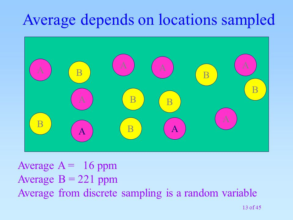 13 of 45 Average A = 16 ppm Average B = 221 ppm Average from discrete sampling is a random variable A B A B A A A A B B B B B A A Average depends on locations sampled