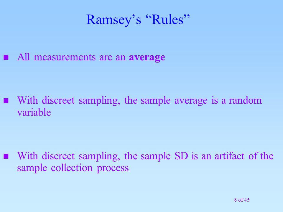 29 of 45 Fundamental Error Solve for particle size Solve for mass of sample OR d FEM  3 2 5.22 )( 2 3 5.