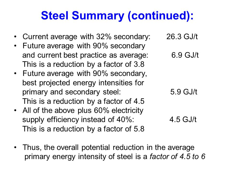 Steel Summary (continued): Current average with 32% secondary: 26.3 GJ/t Future average with 90% secondary and current best practice as average: 6.9 GJ/t This is a reduction by a factor of 3.8 Future average with 90% secondary, best projected energy intensities for primary and secondary steel: 5.9 GJ/t This is a reduction by a factor of 4.5 All of the above plus 60% electricity supply efficiency instead of 40%: 4.5 GJ/t This is a reduction by a factor of 5.8 Thus, the overall potential reduction in the average primary energy intensity of steel is a factor of 4.5 to 6