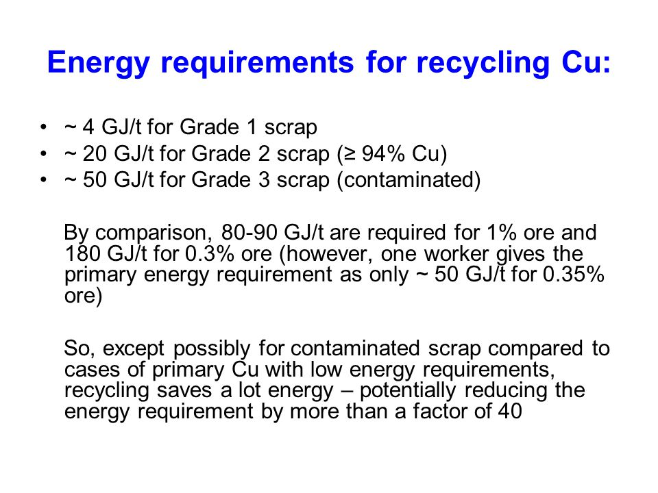 Energy requirements for recycling Cu: ~ 4 GJ/t for Grade 1 scrap ~ 20 GJ/t for Grade 2 scrap (≥ 94% Cu) ~ 50 GJ/t for Grade 3 scrap (contaminated) By comparison, 80-90 GJ/t are required for 1% ore and 180 GJ/t for 0.3% ore (however, one worker gives the primary energy requirement as only ~ 50 GJ/t for 0.35% ore) So, except possibly for contaminated scrap compared to cases of primary Cu with low energy requirements, recycling saves a lot energy – potentially reducing the energy requirement by more than a factor of 40