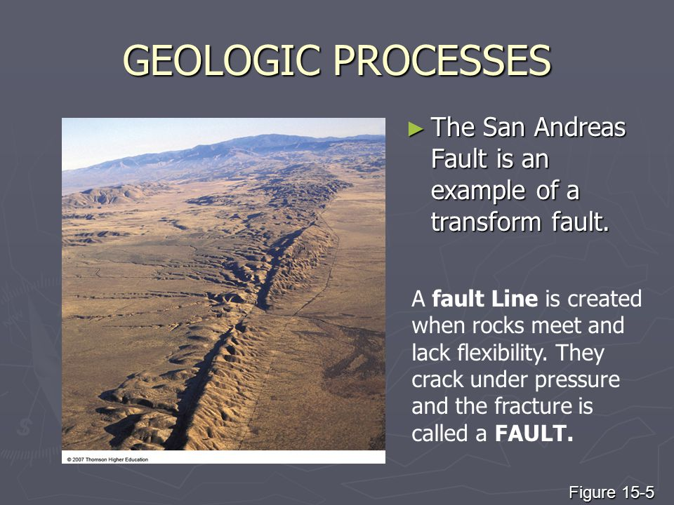 GEOLOGIC PROCESSES ► The San Andreas Fault is an example of a transform fault. Figure 15-5 A fault Line is created when rocks meet and lack flexibilit