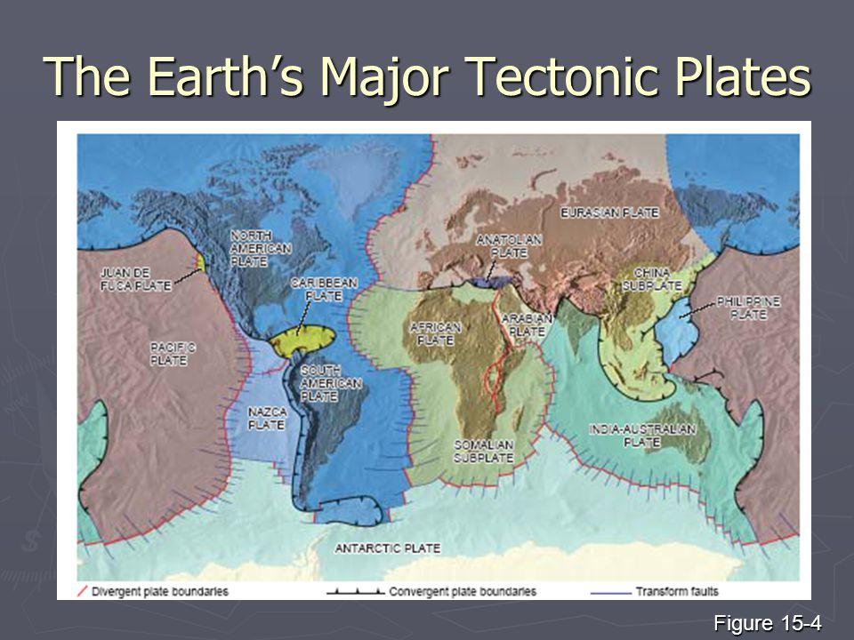 The Earth's Major Tectonic Plates Figure 15-4