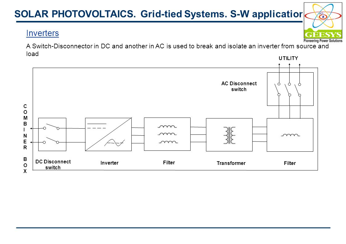 SOLAR PHOTOVOLTAICS. Grid-tied Systems.