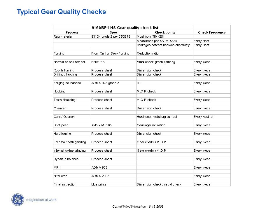 Cornell Wind Workshop – 6-13-2009 Typical Gear Quality Checks