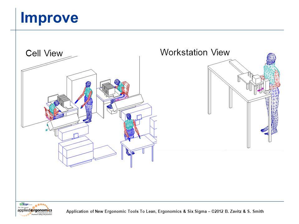 Application of New Ergonomic Tools To Lean, Ergonomics & Six Sigma – ©2012 B.