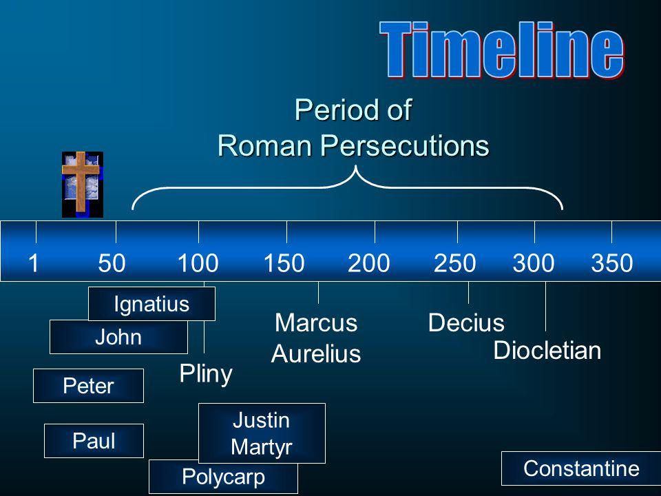 1 50 100 150 200 250 300 350 Paul John Ignatius Constantine Period of Roman Persecutions Diocletian Decius Polycarp Justin Martyr Pliny Marcus Aureliu