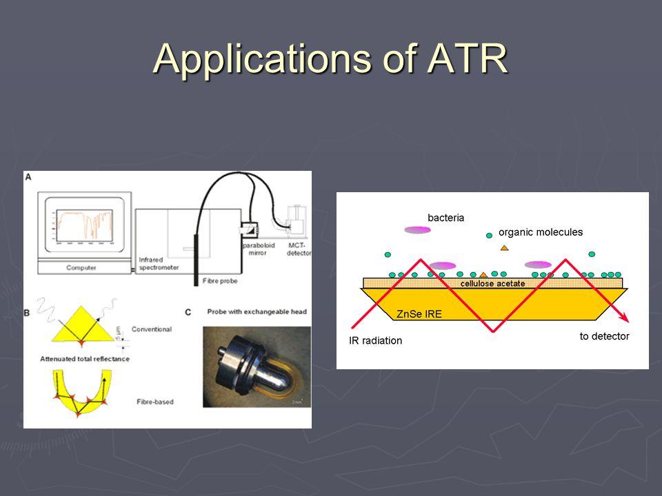 Applications of ATR