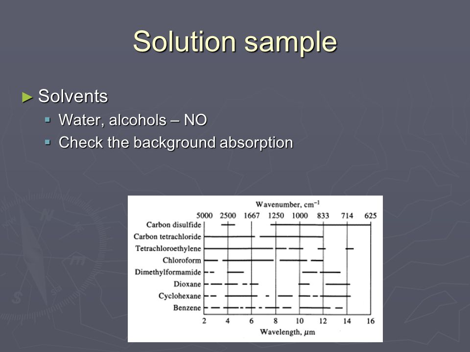 Solution sample ► Solvents  Water, alcohols – NO  Check the background absorption
