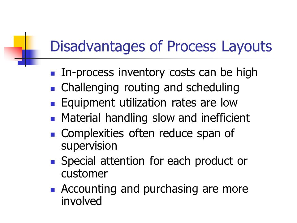 In-process inventory costs can be high Challenging routing and scheduling Equipment utilization rates are low Material handling slow and inefficient C