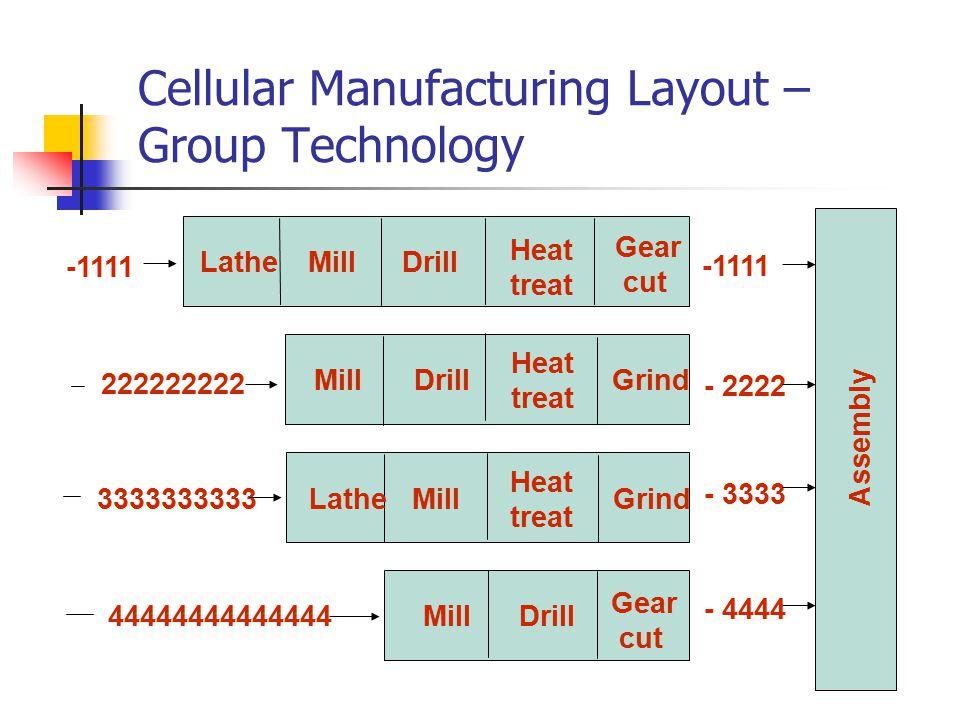 -1111 222222222 - 2222 Assembly 3333333333 - 3333 44444444444444 - 4444 Lathe Mill Drill Heat treat Heat treat Heat treat Gear cut Gear cut Grind Cell