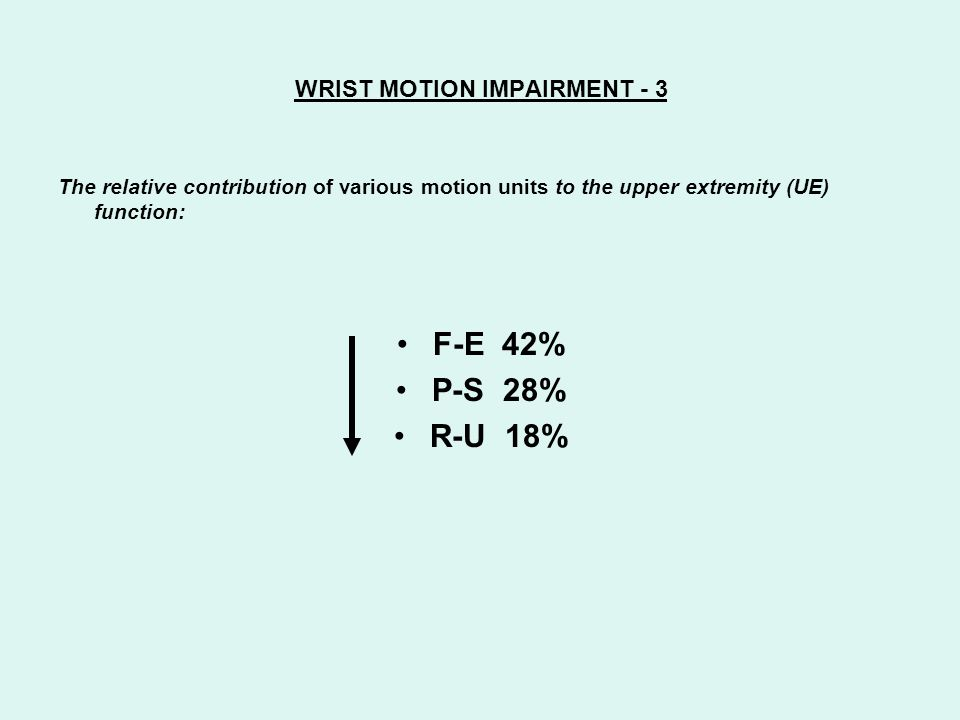 WRIST MOTION IMPAIRMENT - 3 The relative contribution of various motion units to the upper extremity (UE) function: F-E 42% P-S 28% R-U 18%