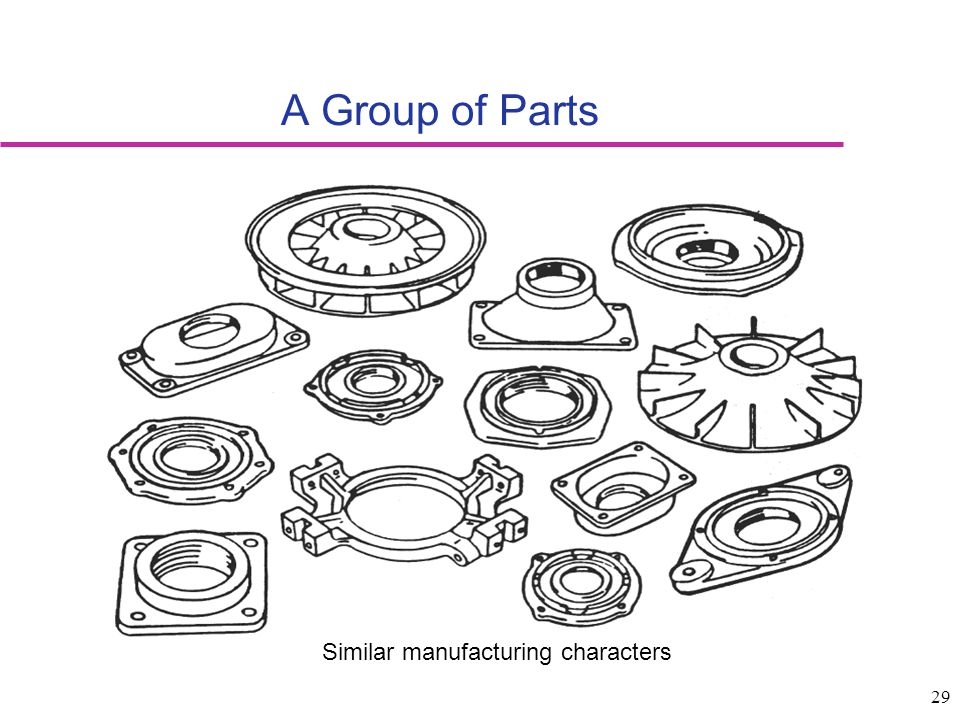 29 A Group of Parts Similar manufacturing characters
