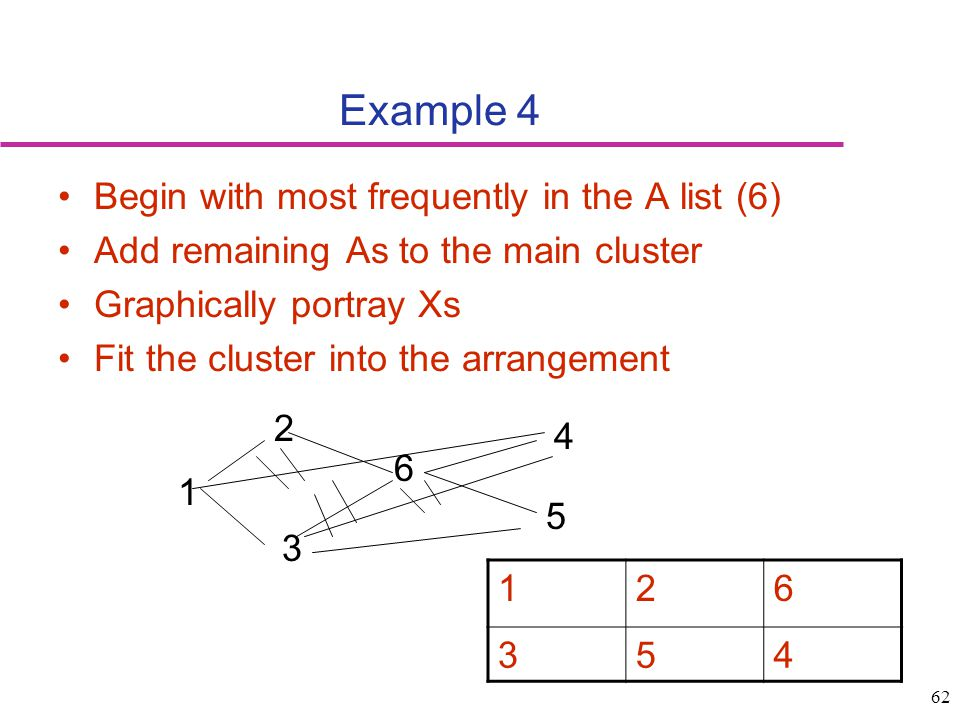 62 Example 4 Begin with most frequently in the A list (6) Add remaining As to the main cluster Graphically portray Xs Fit the cluster into the arrange